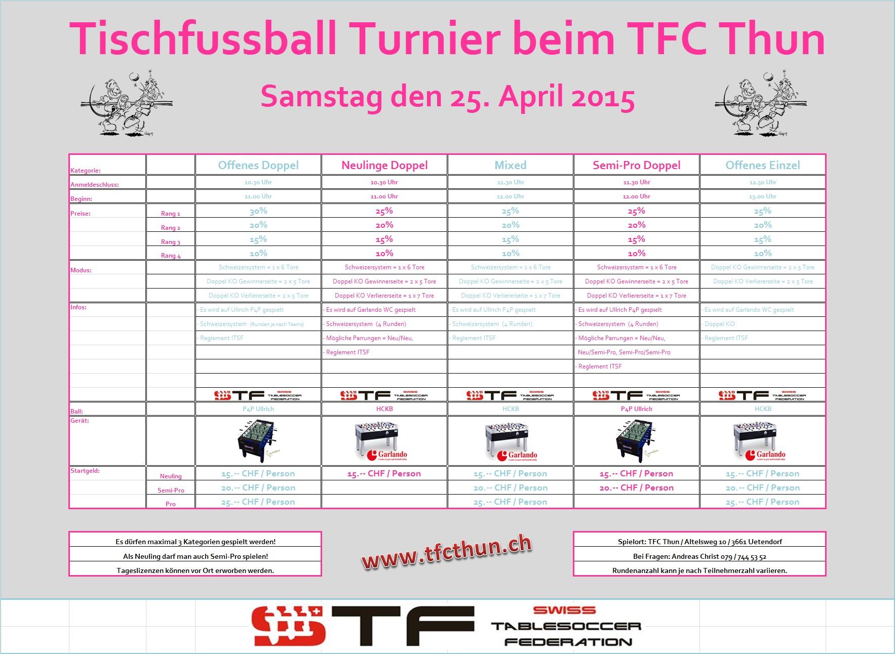 Turnier vom 25.04.2015